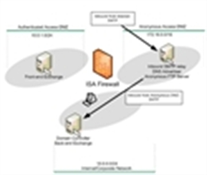 Picture of Free Smtp Mail Server